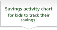 Savings activity chart for kids to track their savings!